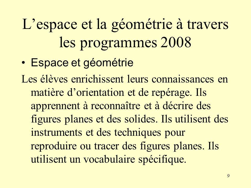 L'espace et la géométrie à travers les programmes 2008