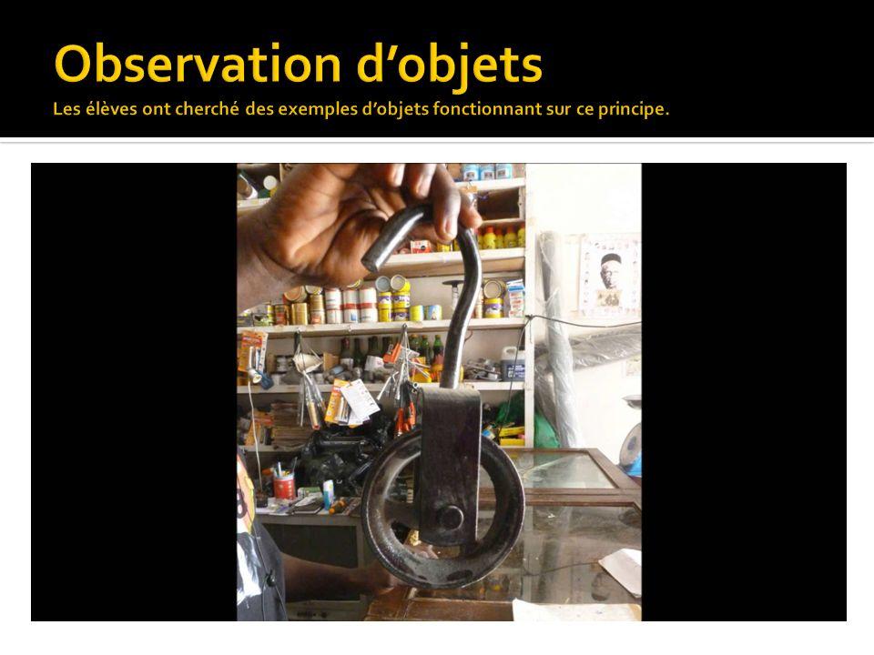 Observation d'objets Les élèves ont cherché des exemples d'objets fonctionnant sur ce principe.