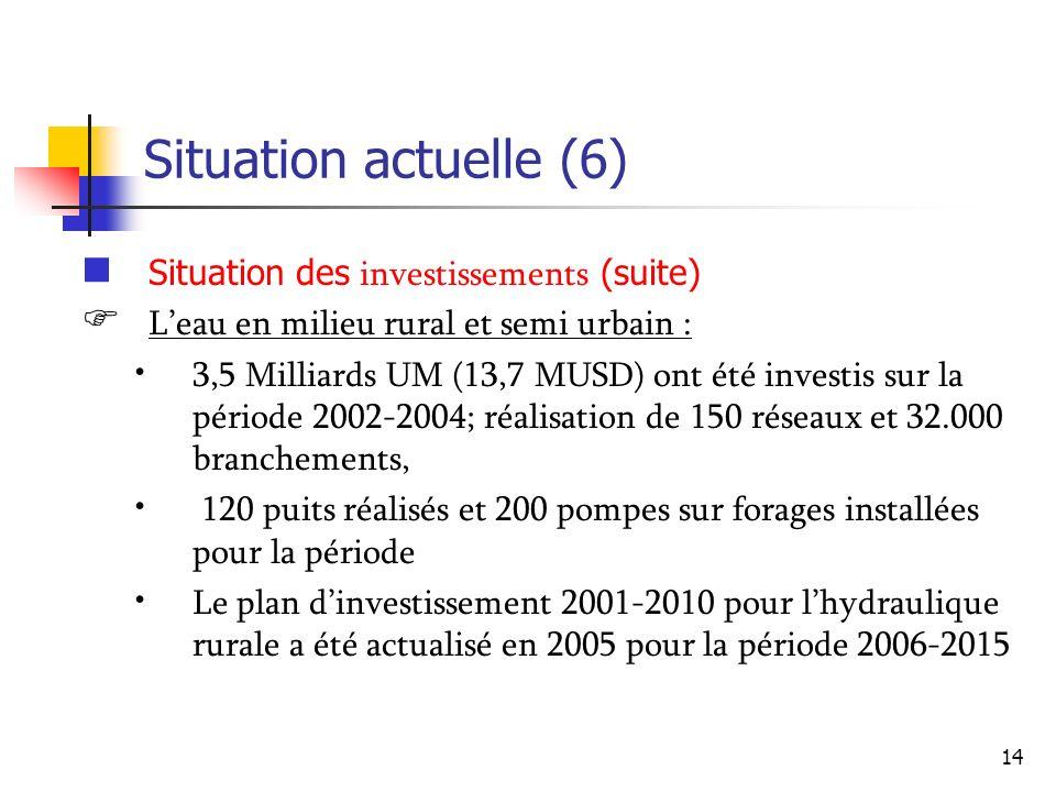 Situation actuelle (6) Situation des investissements (suite)
