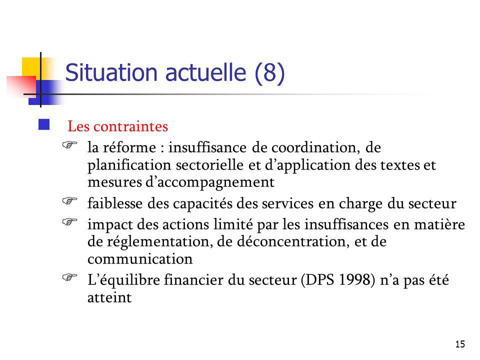 Situation actuelle (8) Les contraintes
