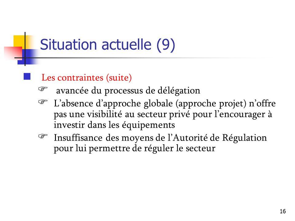 Situation actuelle (9) Les contraintes (suite)