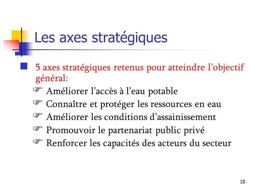 Les axes stratégiques 5 axes stratégiques retenus pour atteindre l'objectif général: Améliorer l'accès à l'eau potable.