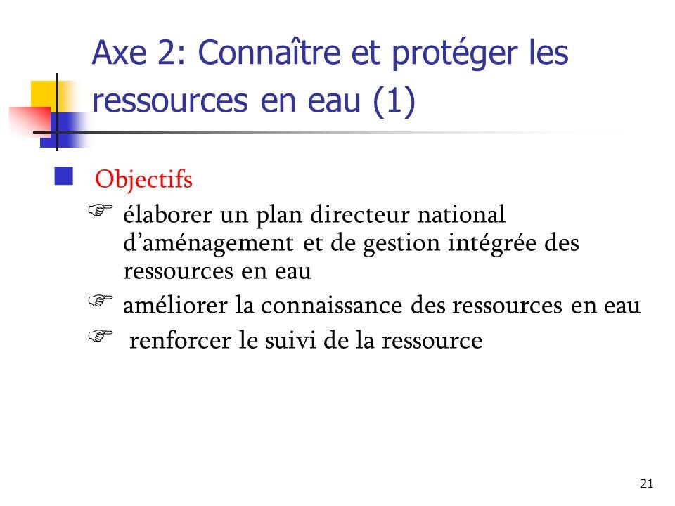 Axe 2: Connaître et protéger les ressources en eau (1)