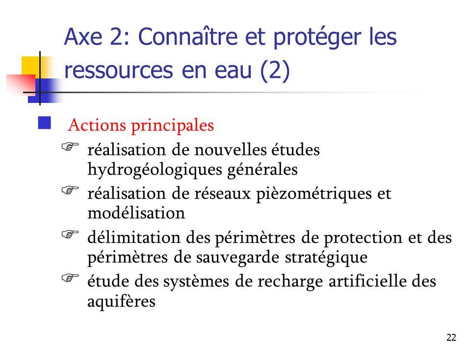 Axe 2: Connaître et protéger les ressources en eau (2)