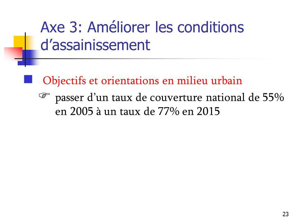 Axe 3: Améliorer les conditions d'assainissement