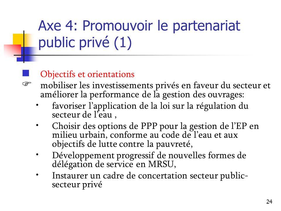 Axe 4: Promouvoir le partenariat public privé (1)