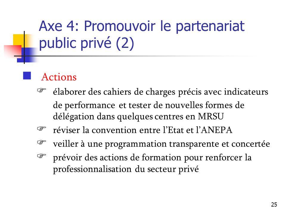 Axe 4: Promouvoir le partenariat public privé (2)