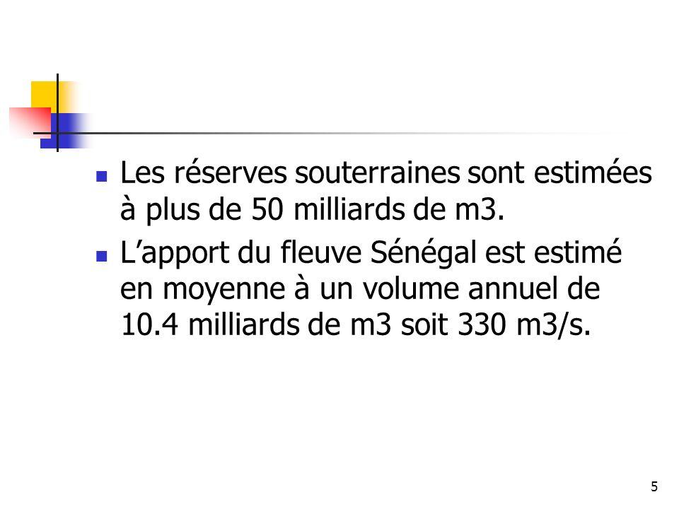 Les réserves souterraines sont estimées à plus de 50 milliards de m3.