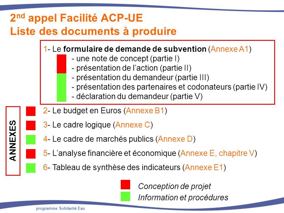 2nd appel Facilité ACP-UE Liste des documents à produire