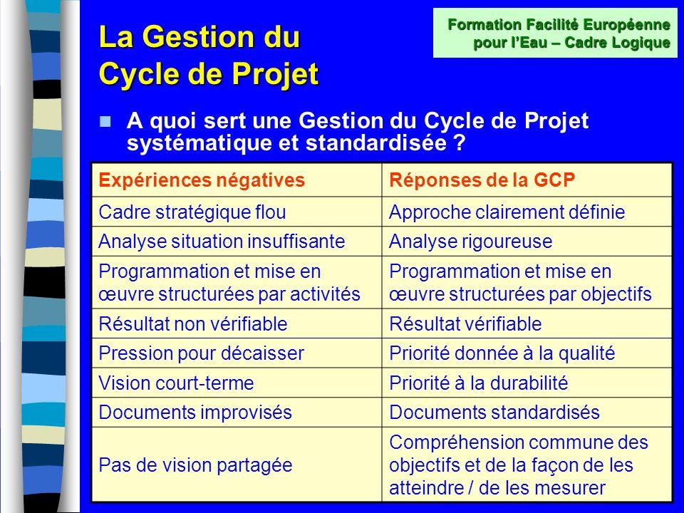 La Gestion du Cycle de Projet