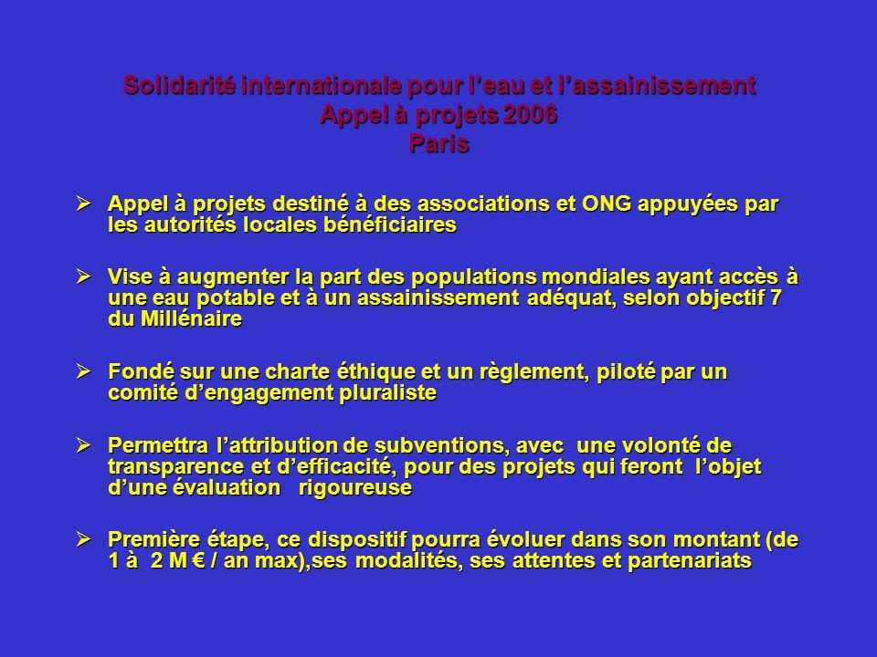 Solidarité internationale pour l'eau et l'assainissement Appel à projets 2006 Paris