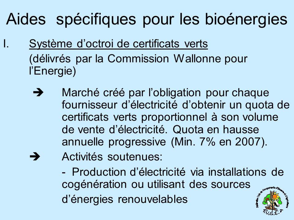 Aides spécifiques pour les bioénergies