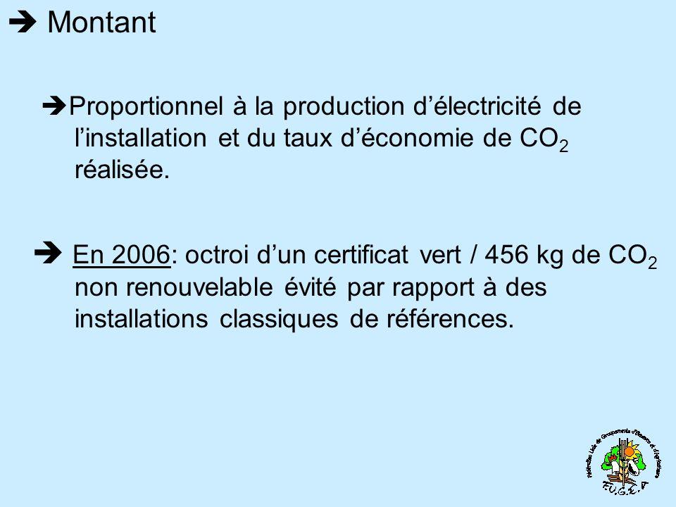  Montant Proportionnel à la production d'électricité de l'installation et du taux d'économie de CO2 réalisée.