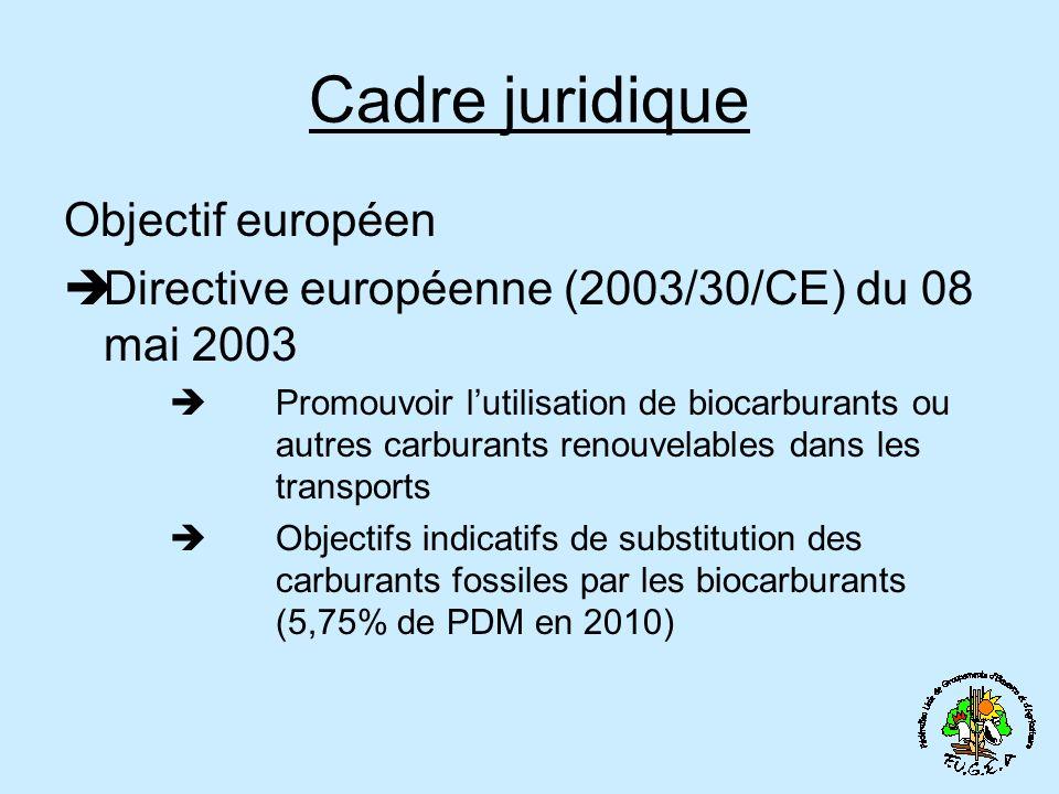 Cadre juridique Objectif européen