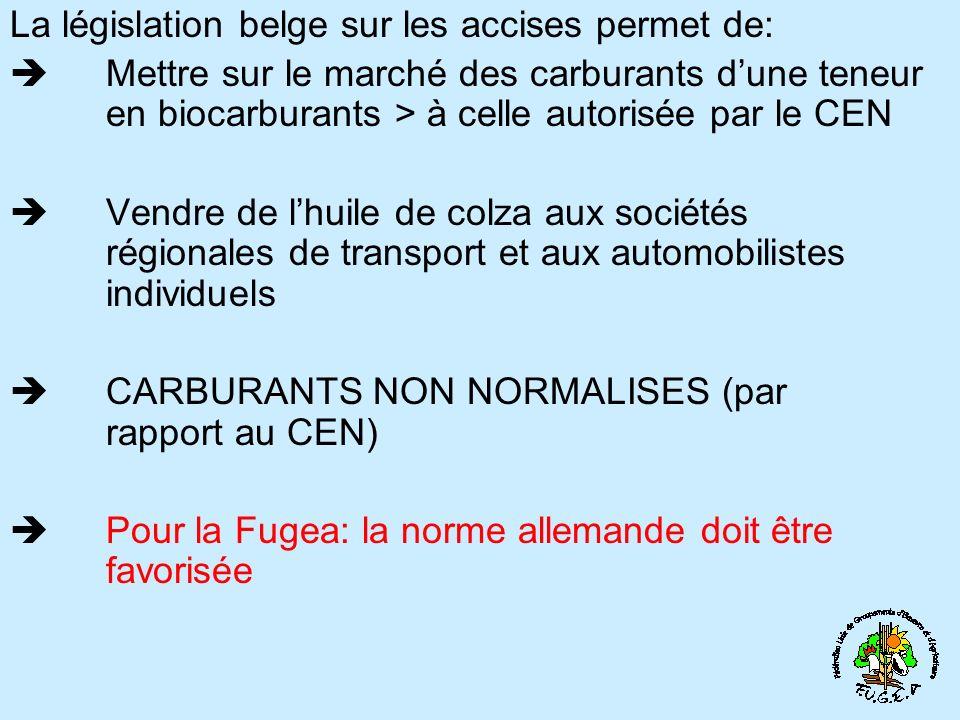 La législation belge sur les accises permet de: