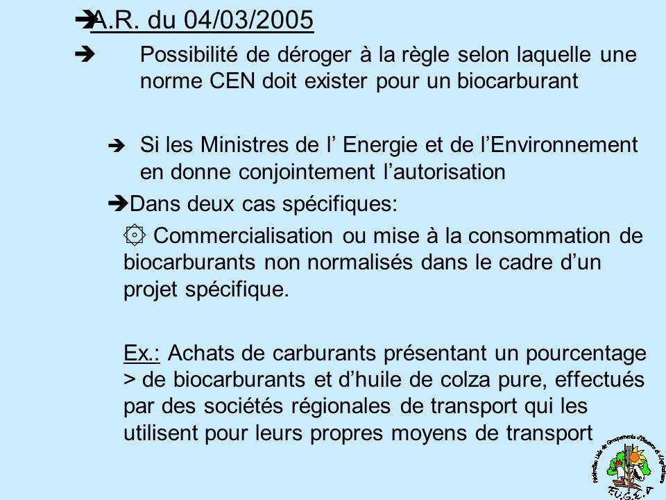 A.R. du 04/03/2005 Possibilité de déroger à la règle selon laquelle une norme CEN doit exister pour un biocarburant.