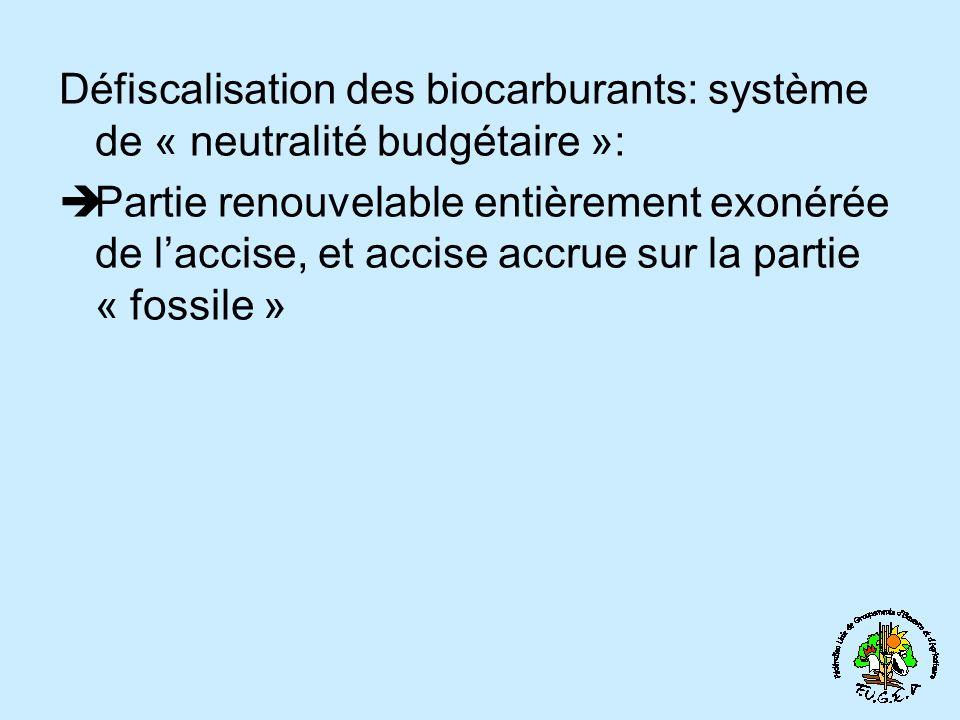 Défiscalisation des biocarburants: système de « neutralité budgétaire »: