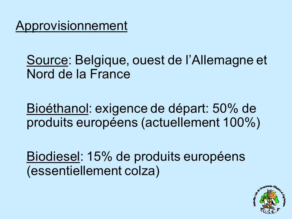 Approvisionnement Source: Belgique, ouest de l'Allemagne et Nord de la France.