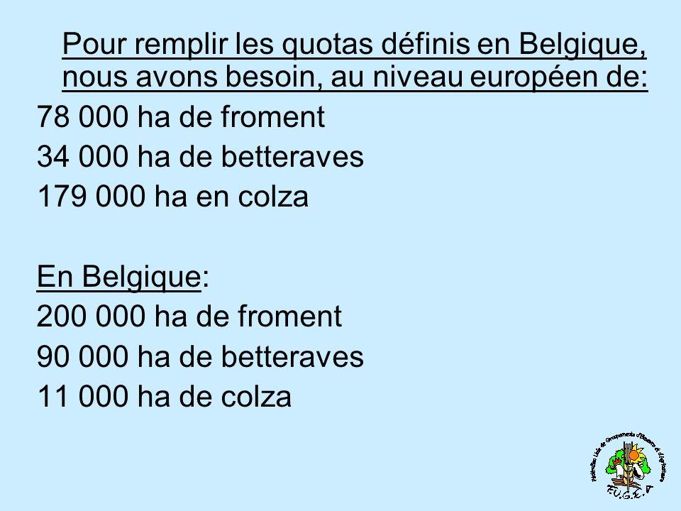 Pour remplir les quotas définis en Belgique, nous avons besoin, au niveau européen de: