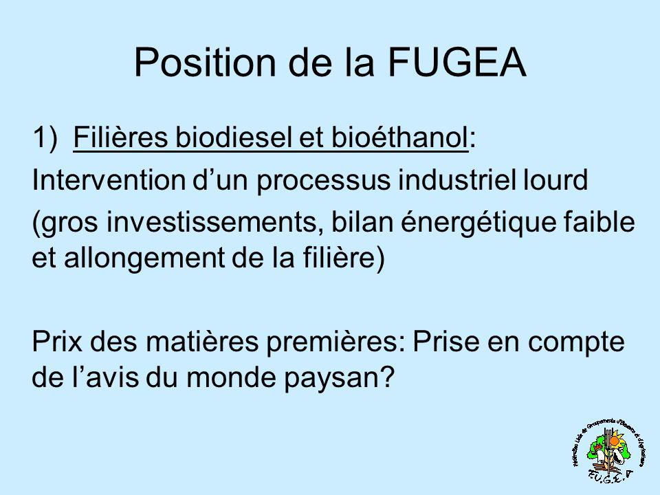Position de la FUGEA 1) Filières biodiesel et bioéthanol: