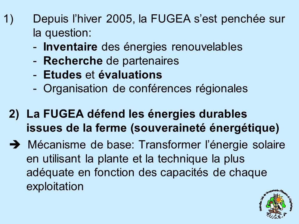 1). Depuis l'hiver 2005, la FUGEA s'est penchée sur. la question: