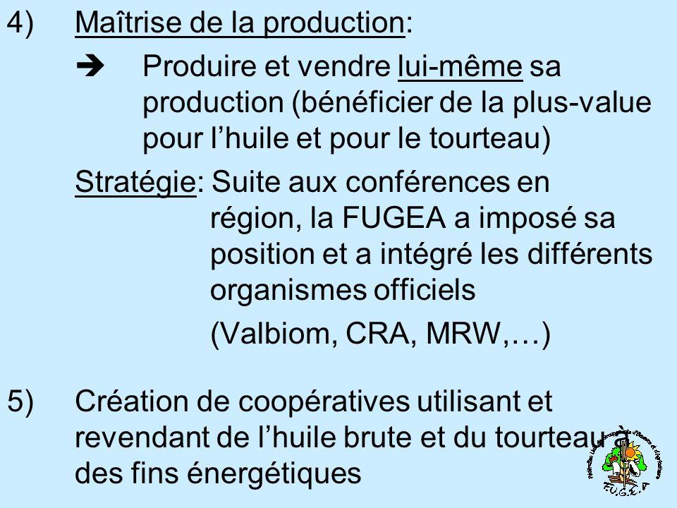 4) Maîtrise de la production: