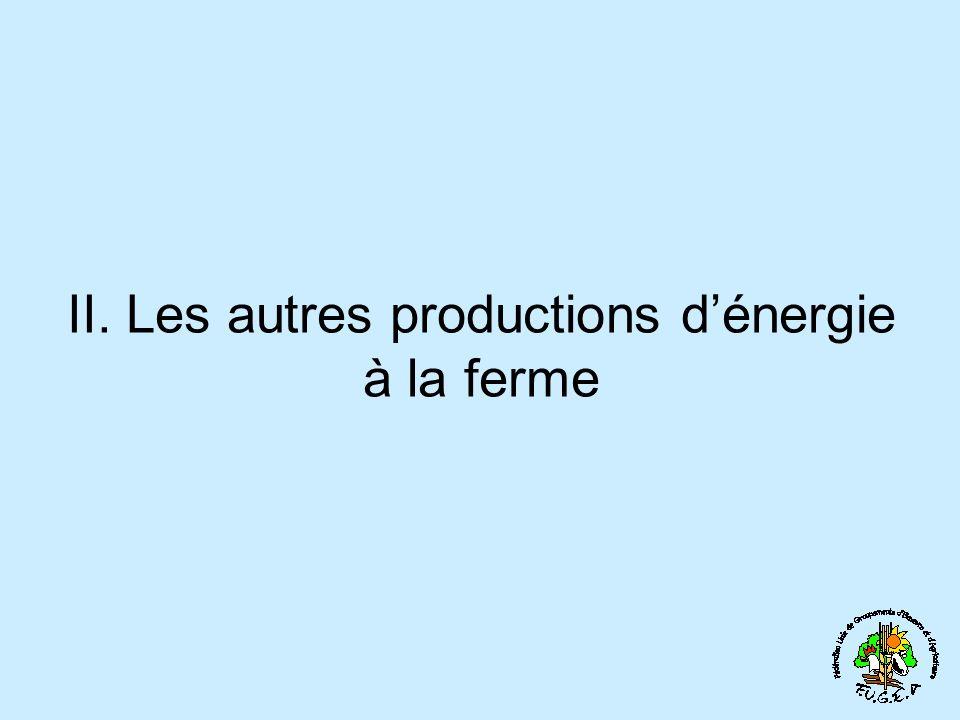 II. Les autres productions d'énergie à la ferme