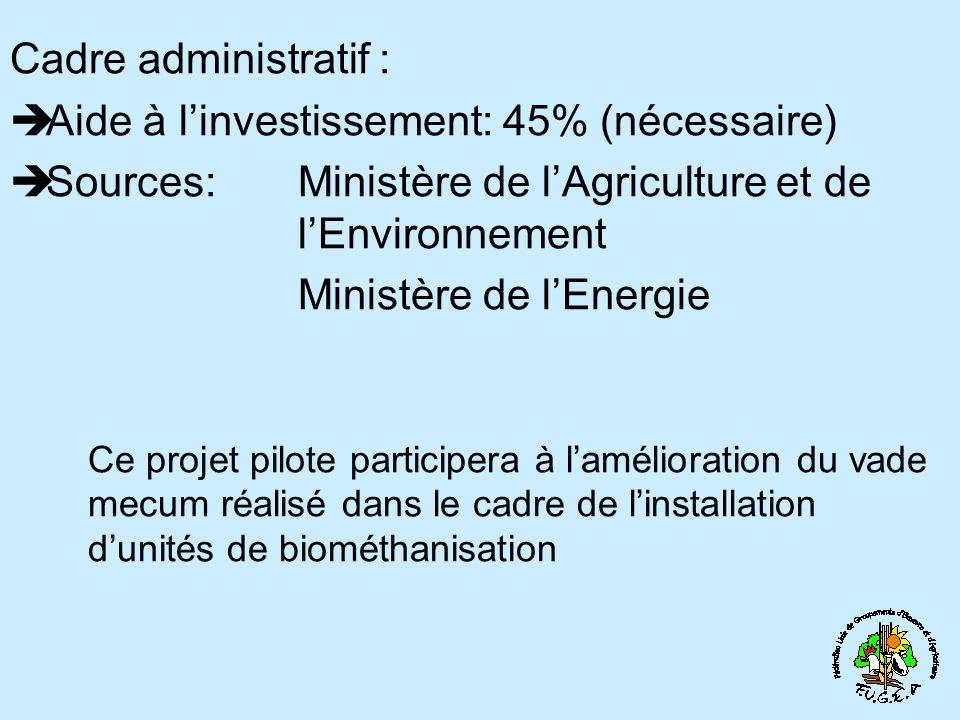 Aide à l'investissement: 45% (nécessaire)