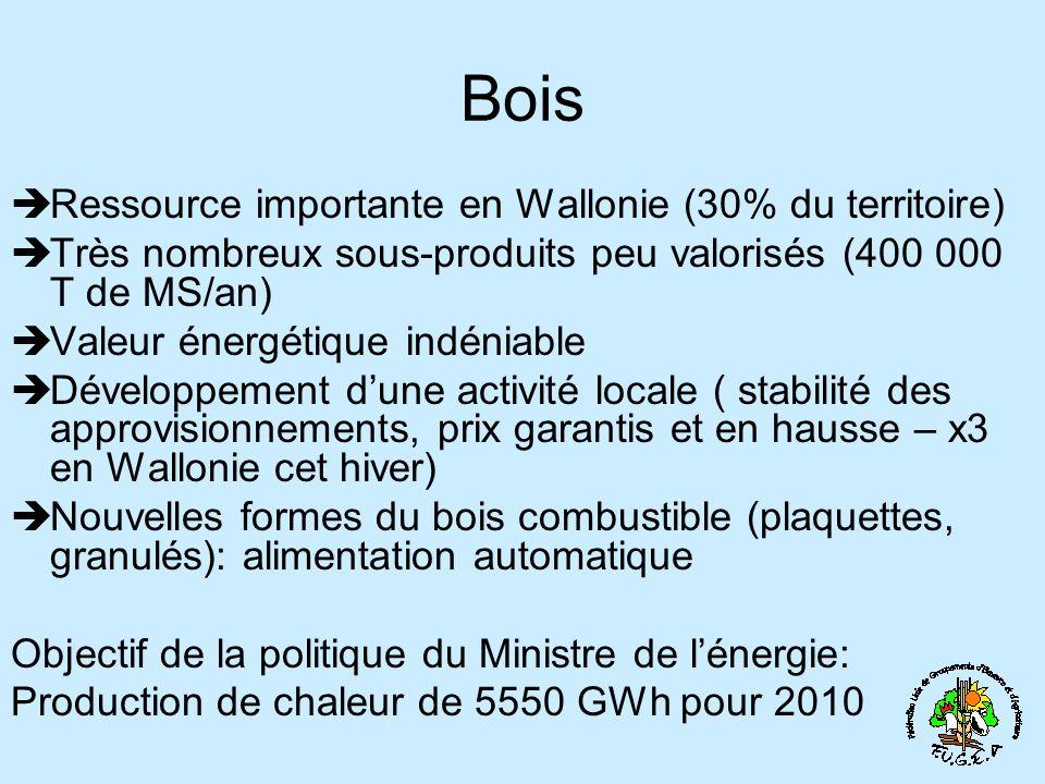 Bois Ressource importante en Wallonie (30% du territoire)