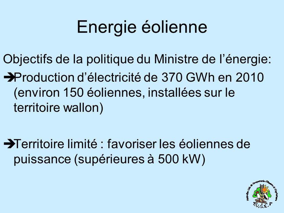 Energie éolienne Objectifs de la politique du Ministre de l'énergie: