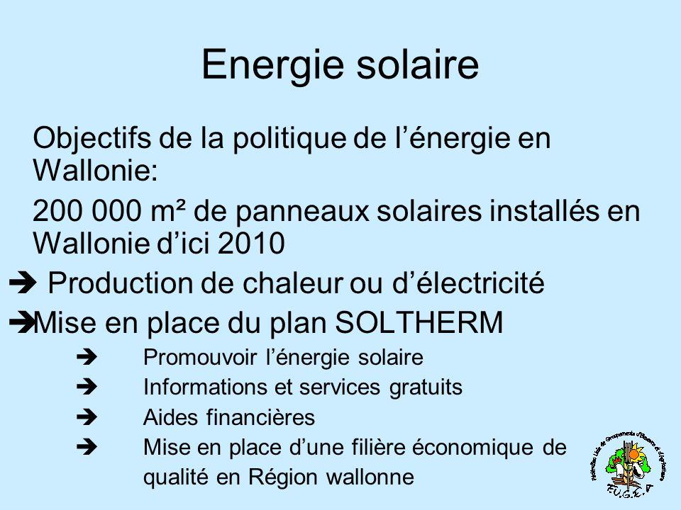 Energie solaire Objectifs de la politique de l'énergie en Wallonie: