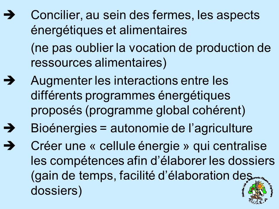 Concilier, au sein des fermes, les aspects