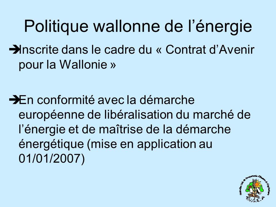 Politique wallonne de l'énergie