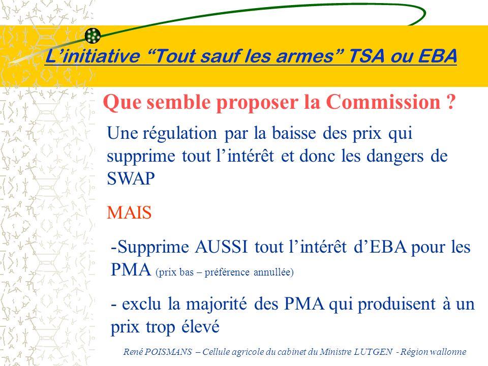 L'initiative Tout sauf les armes TSA ou EBA
