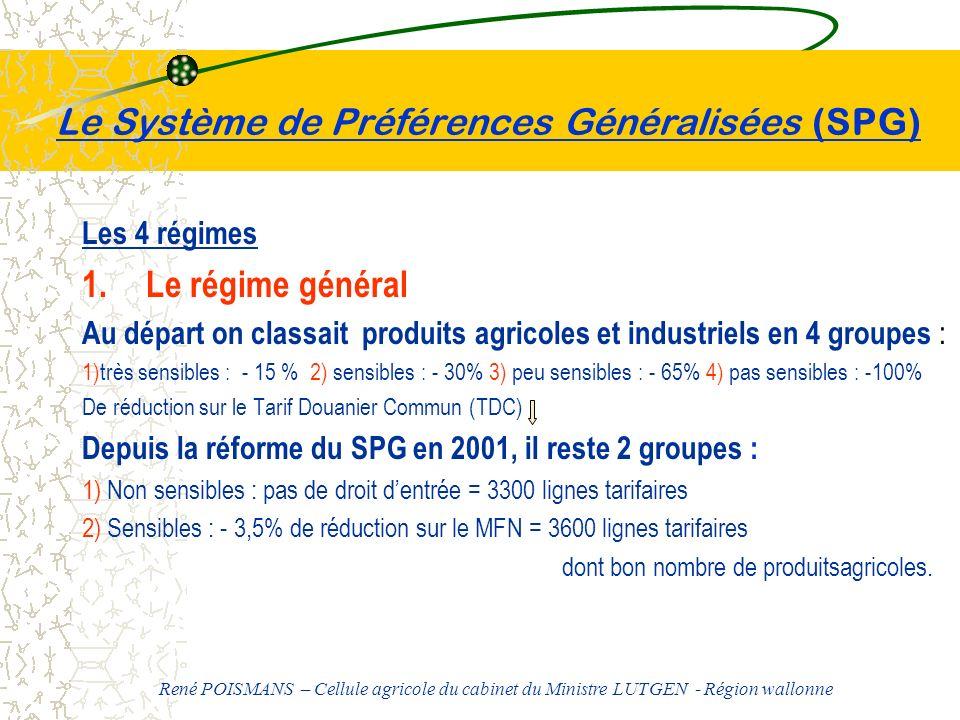 Le Système de Préférences Généralisées (SPG)
