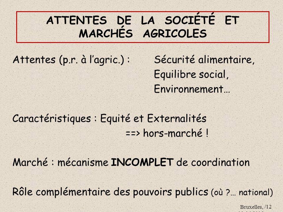 ATTENTES DE LA SOCIÉTÉ ET MARCHÉS AGRICOLES