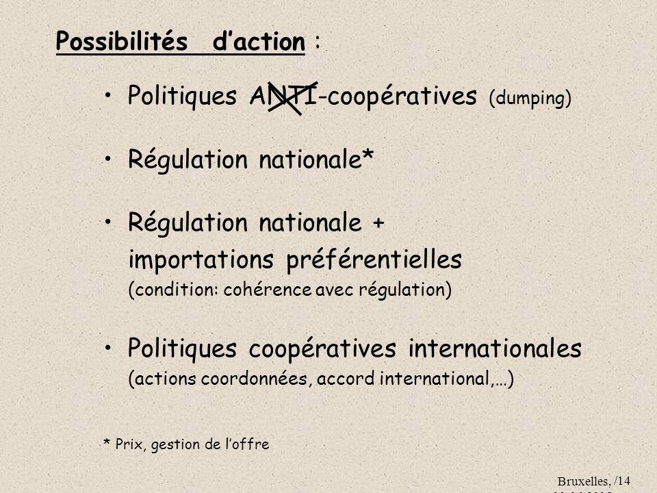 Possibilités d'action :