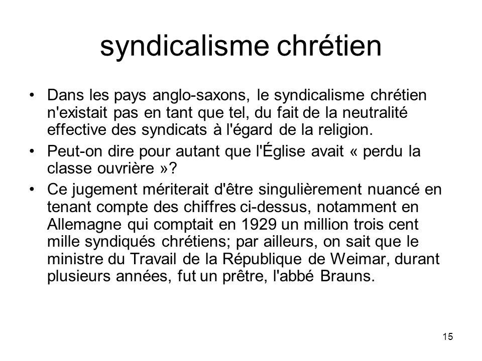 syndicalisme chrétien