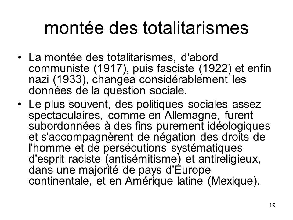 montée des totalitarismes