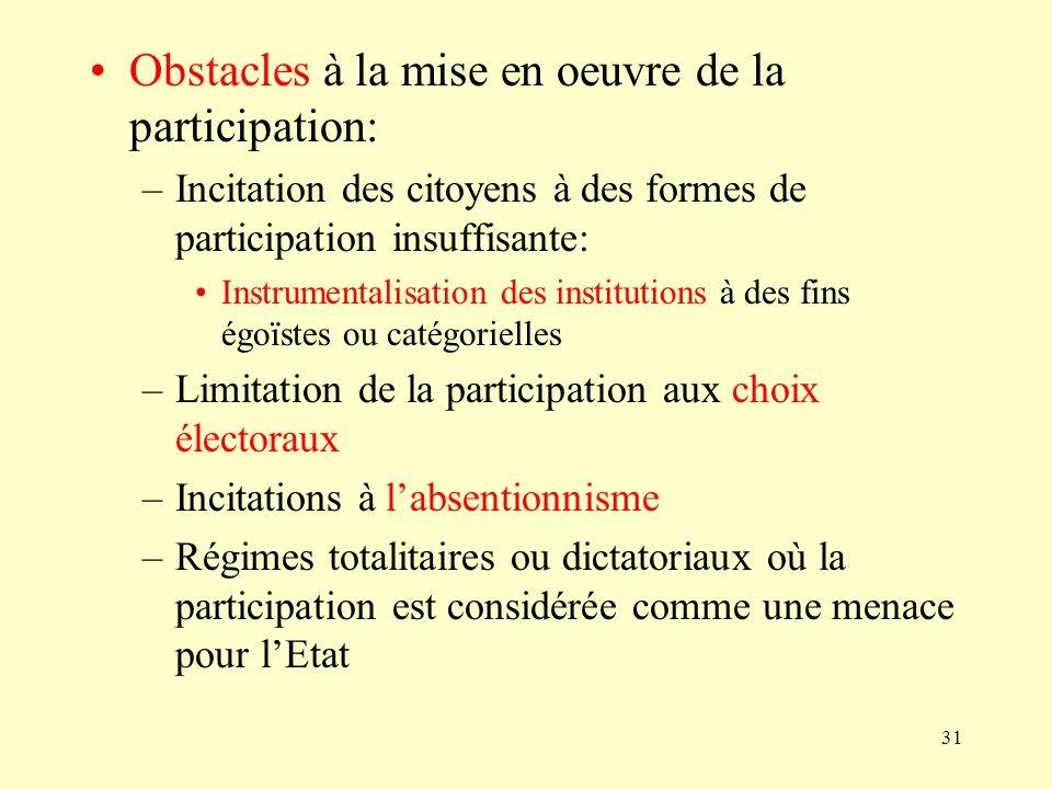 Obstacles à la mise en oeuvre de la participation: