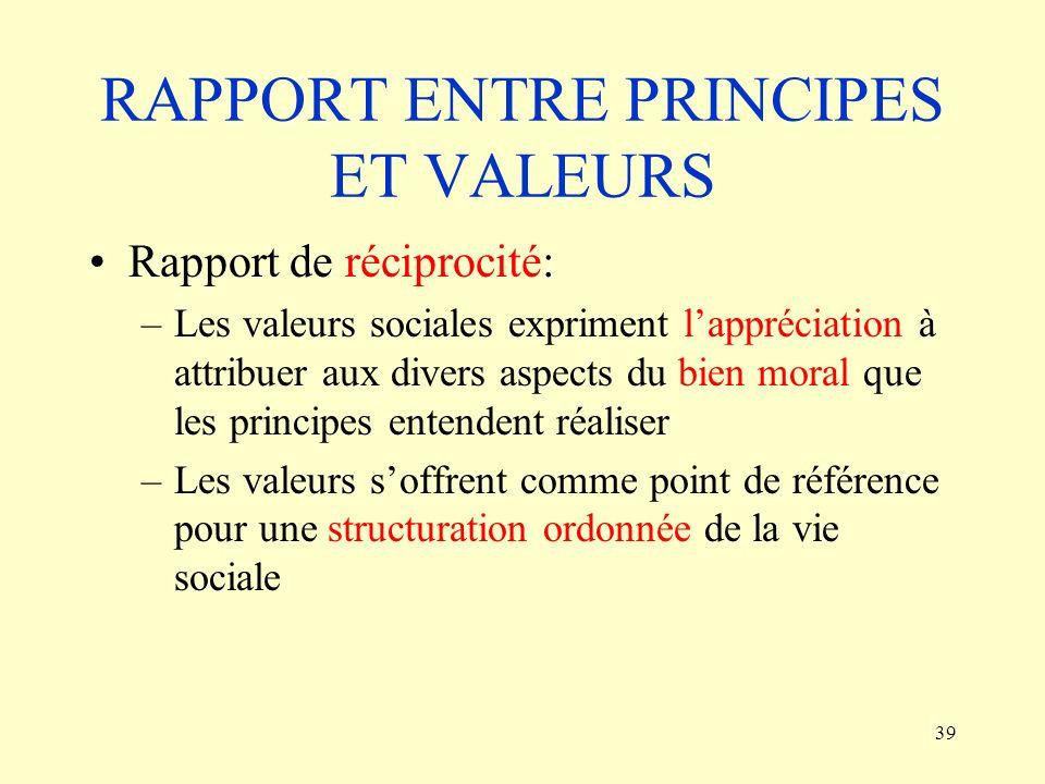 RAPPORT ENTRE PRINCIPES ET VALEURS
