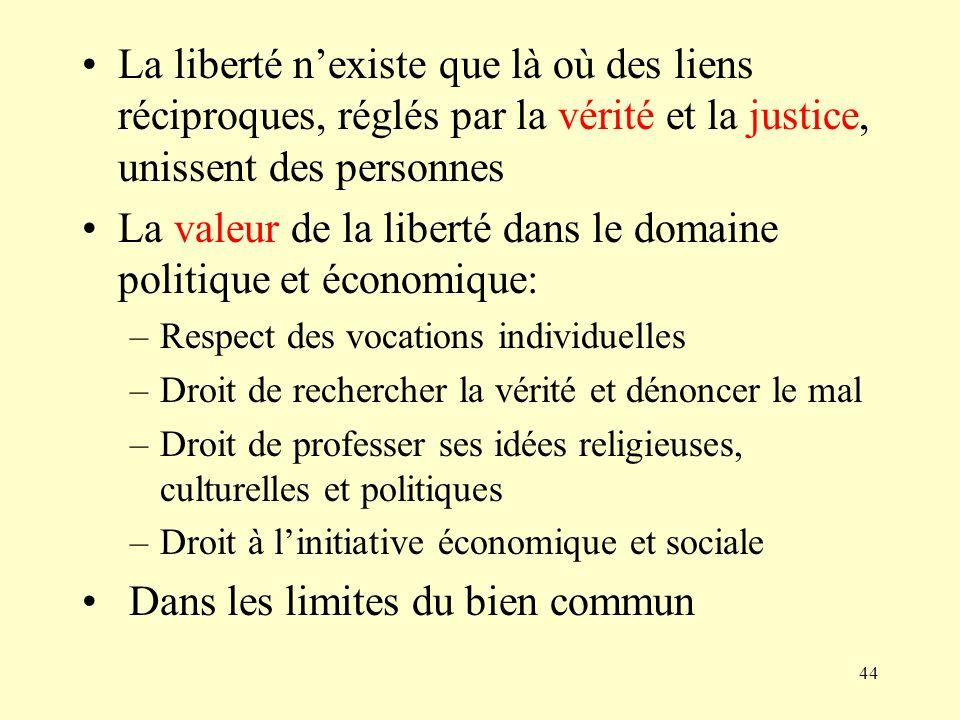 La valeur de la liberté dans le domaine politique et économique: