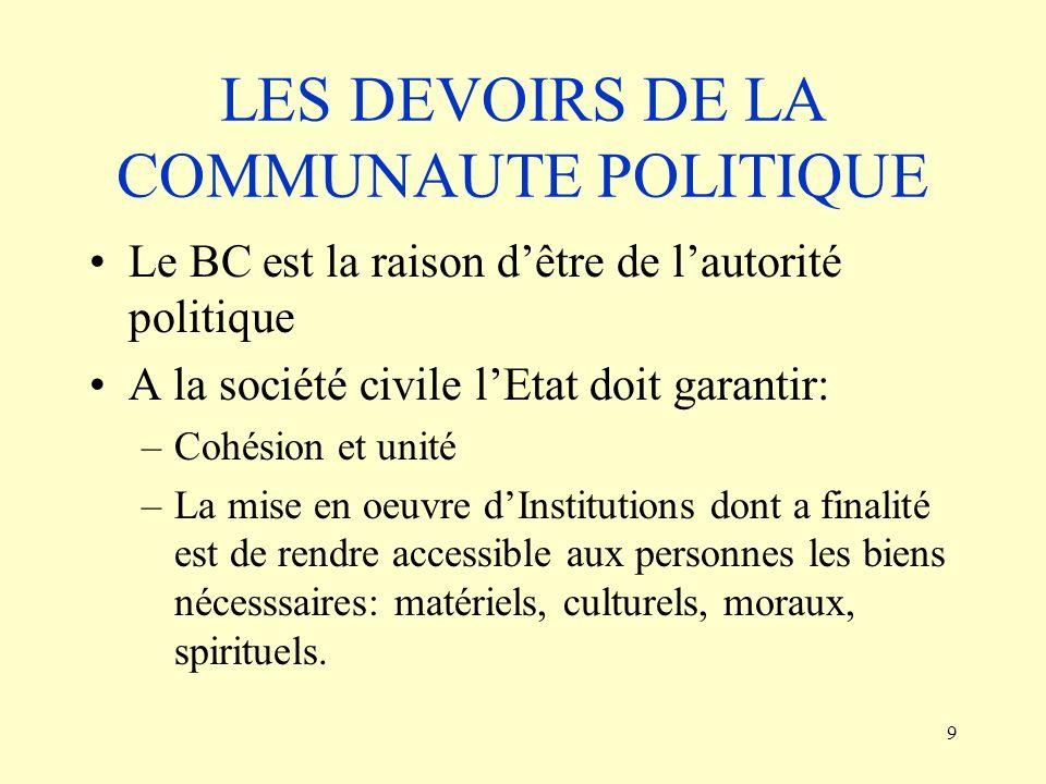 LES DEVOIRS DE LA COMMUNAUTE POLITIQUE
