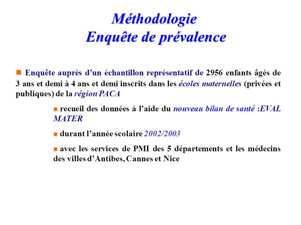 Méthodologie Enquête de prévalence