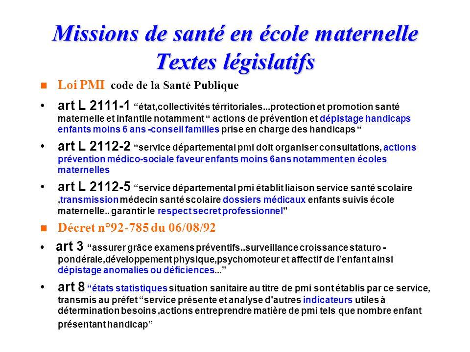 Missions de santé en école maternelle Textes législatifs