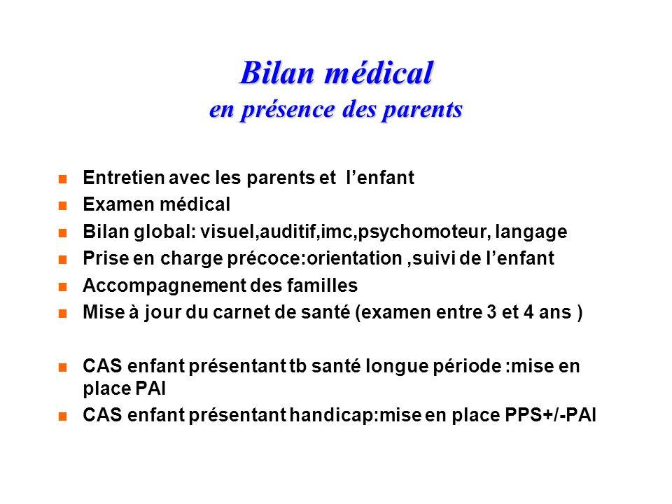 Bilan médical en présence des parents