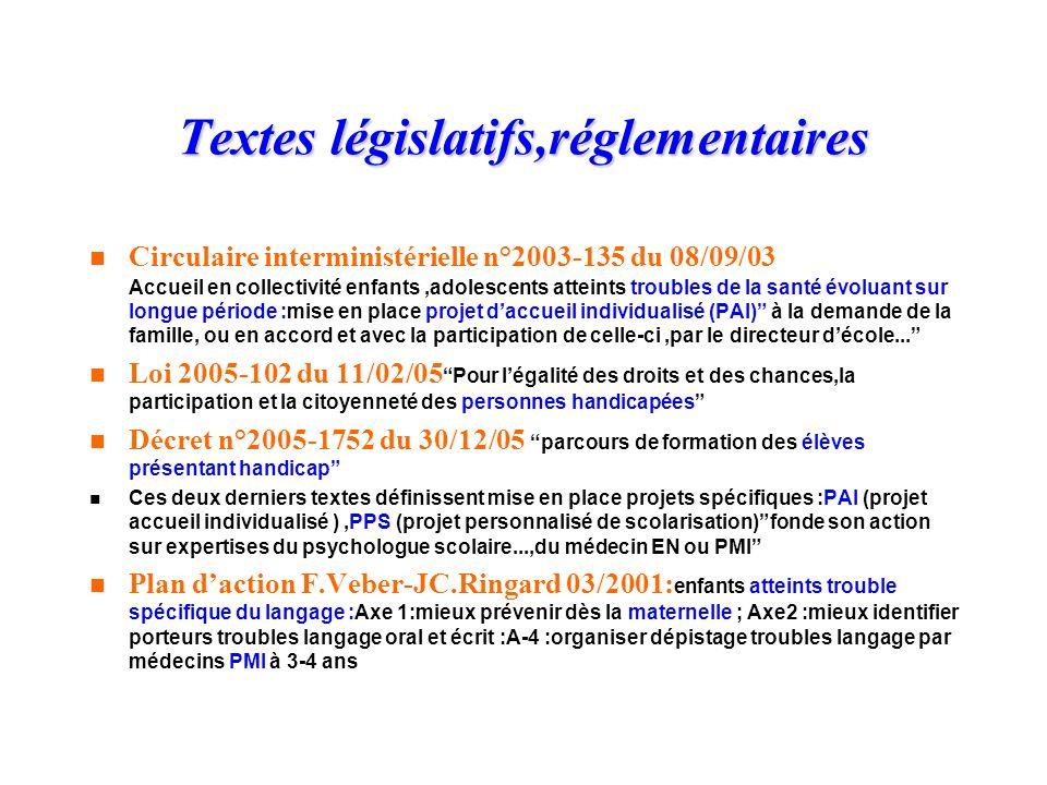 Textes législatifs,réglementaires