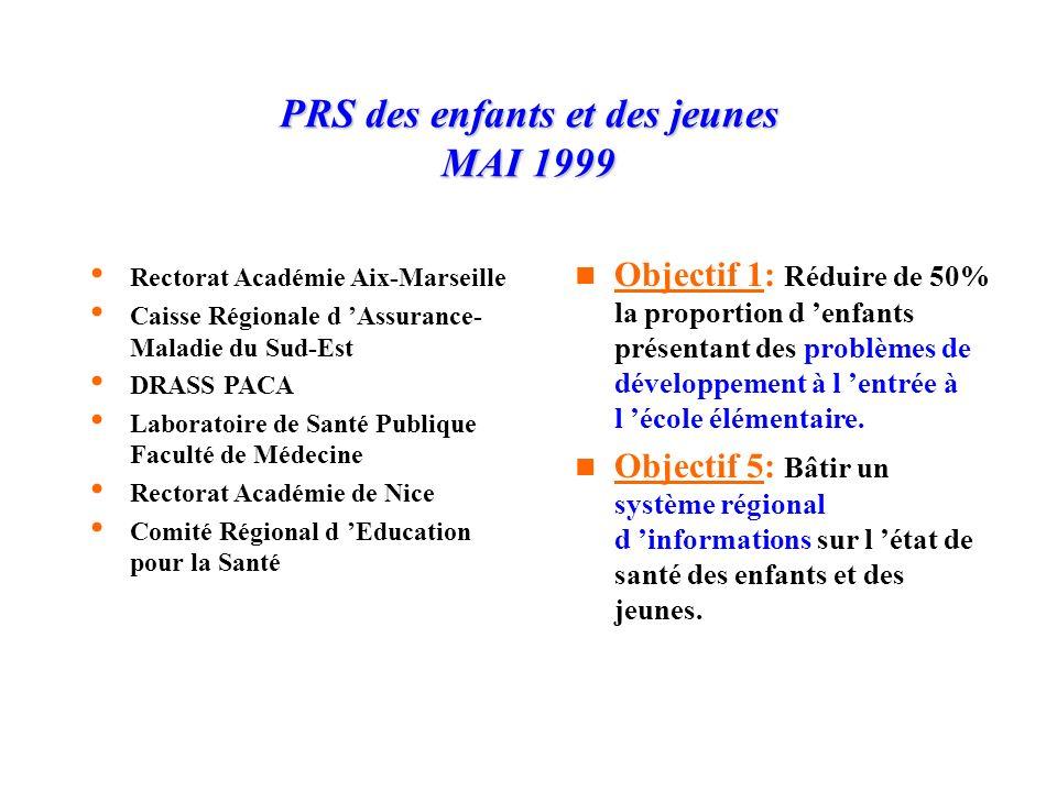 PRS des enfants et des jeunes MAI 1999
