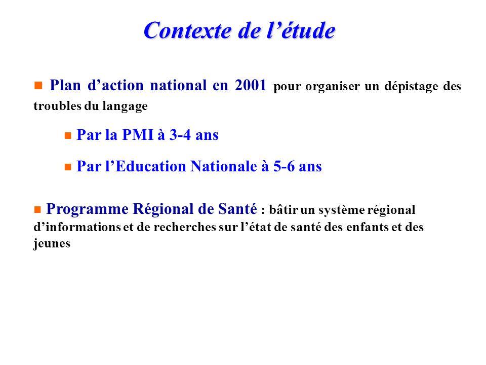 Contexte de l'étude Plan d'action national en 2001 pour organiser un dépistage des troubles du langage.