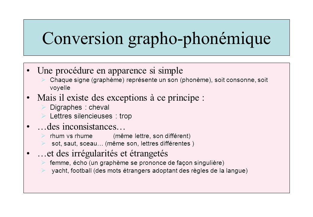 Conversion grapho-phonémique